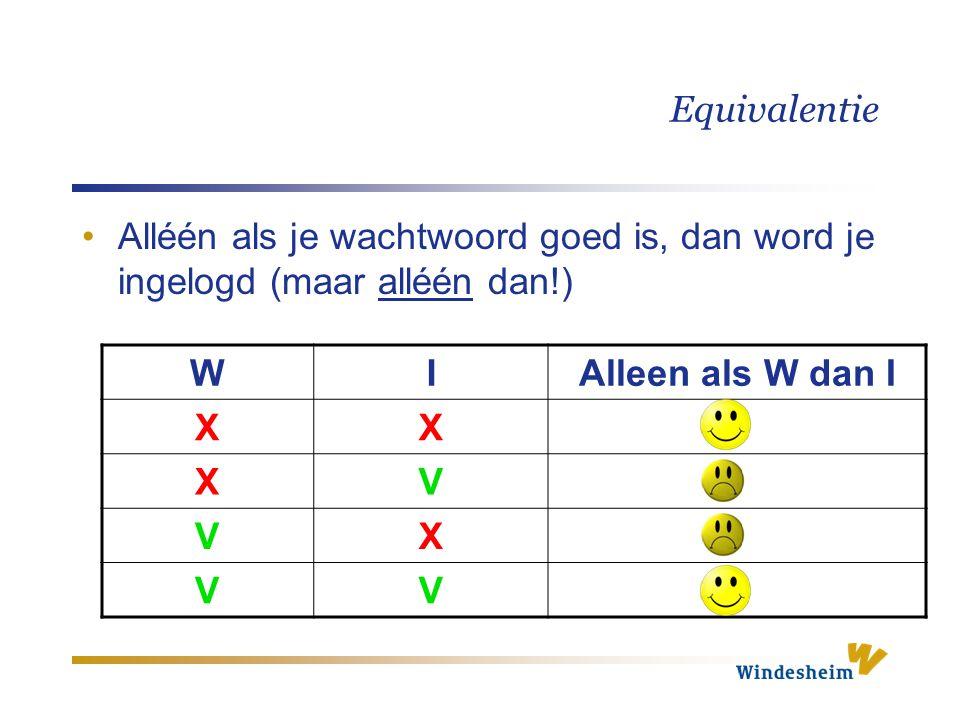 Equivalentie Alléén als je wachtwoord goed is, dan word je ingelogd (maar alléén dan!) W. I. Alleen als W dan I.