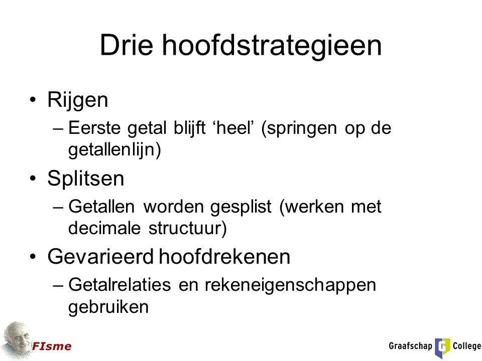 Drie hoofdstrategieen