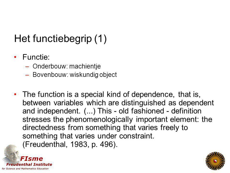 Het functiebegrip (1) Functie: