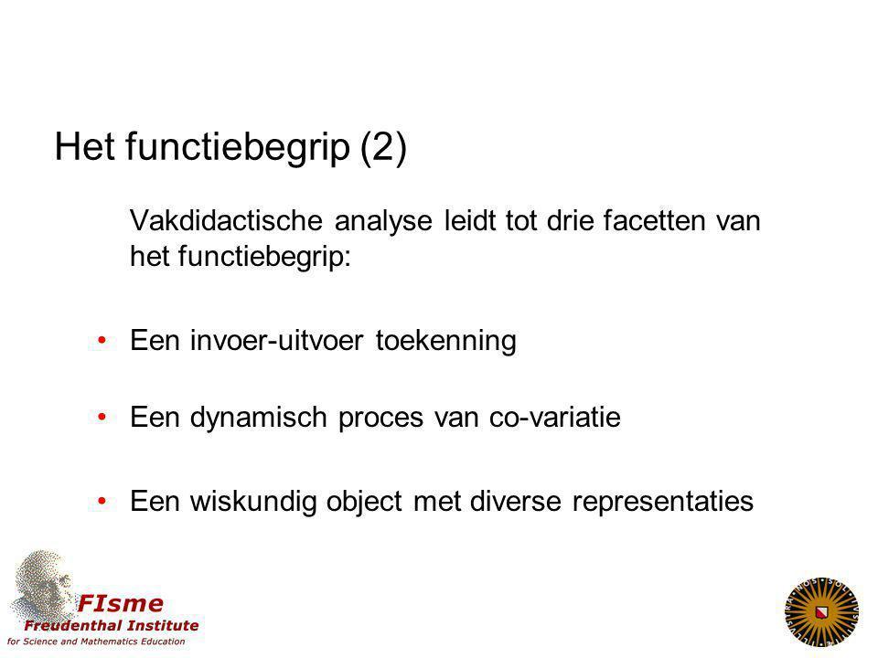 Het functiebegrip (2) Vakdidactische analyse leidt tot drie facetten van het functiebegrip: Een invoer-uitvoer toekenning.