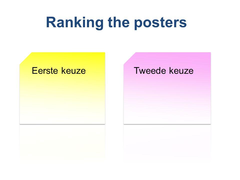 Ranking the posters Eerste keuze Tweede keuze