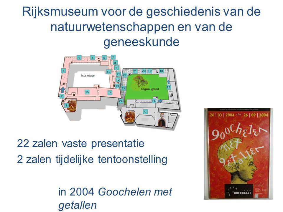 Rijksmuseum voor de geschiedenis van de natuurwetenschappen en van de geneeskunde