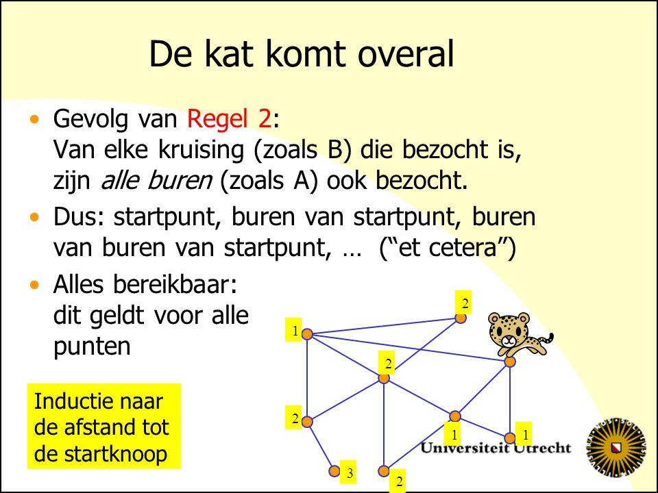 De kat komt overal Gevolg van Regel 2: Van elke kruising (zoals B) die bezocht is, zijn alle buren (zoals A) ook bezocht.