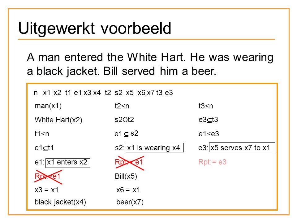 Uitgewerkt voorbeeld A man entered the White Hart. He was wearing a black jacket. Bill served him a beer.
