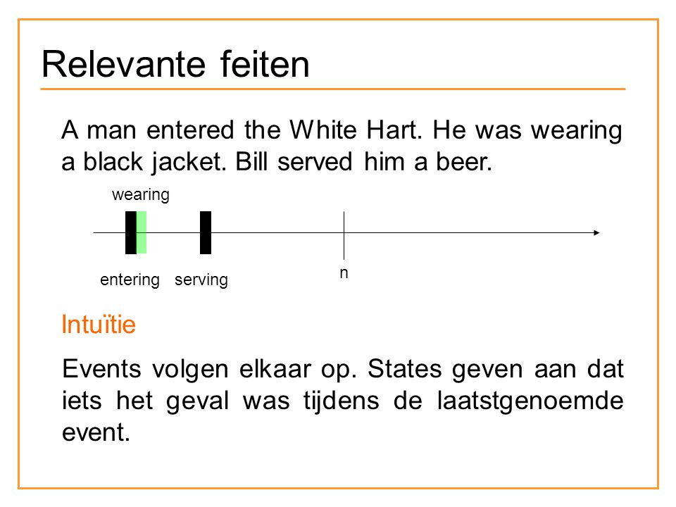 Relevante feiten A man entered the White Hart. He was wearing a black jacket. Bill served him a beer.