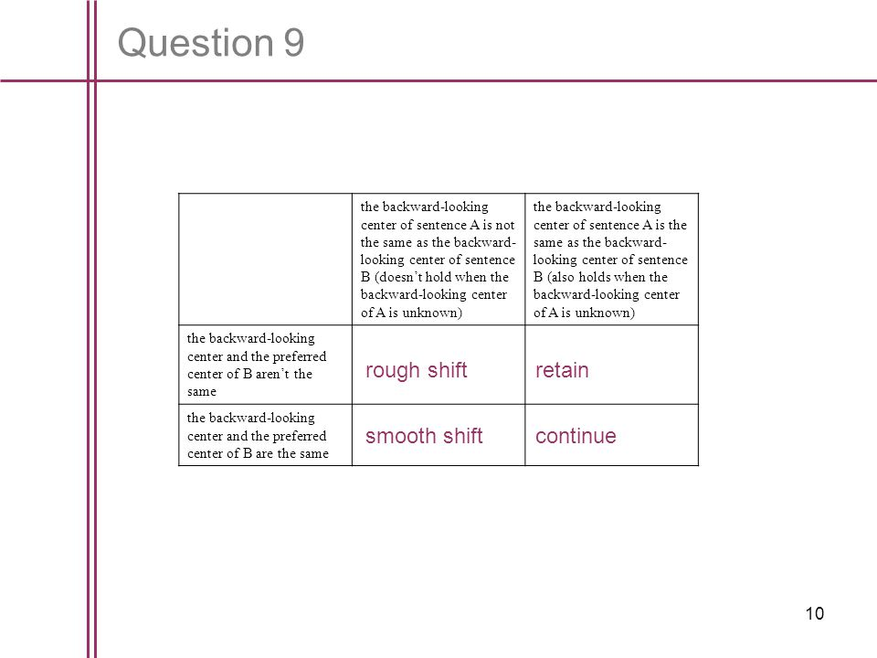 Question 9 rough shift retain smooth shift continue