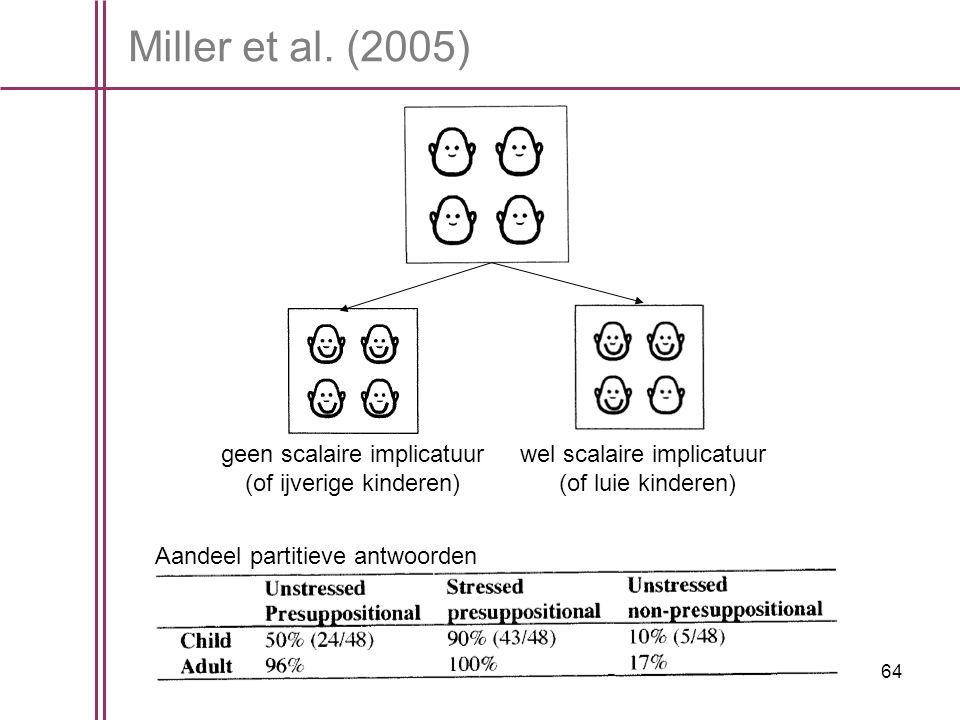 Miller et al. (2005) geen scalaire implicatuur (of ijverige kinderen)