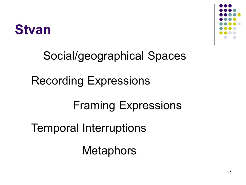 Stvan Social/geographical Spaces Recording Expressions