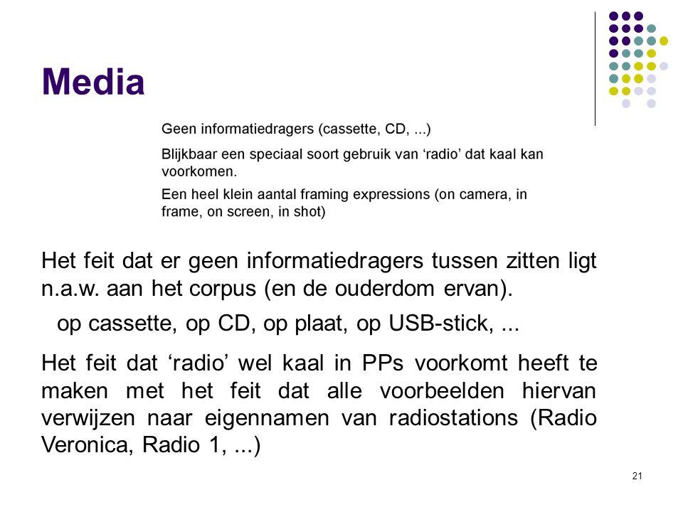 Media Het feit dat er geen informatiedragers tussen zitten ligt n.a.w. aan het corpus (en de ouderdom ervan).