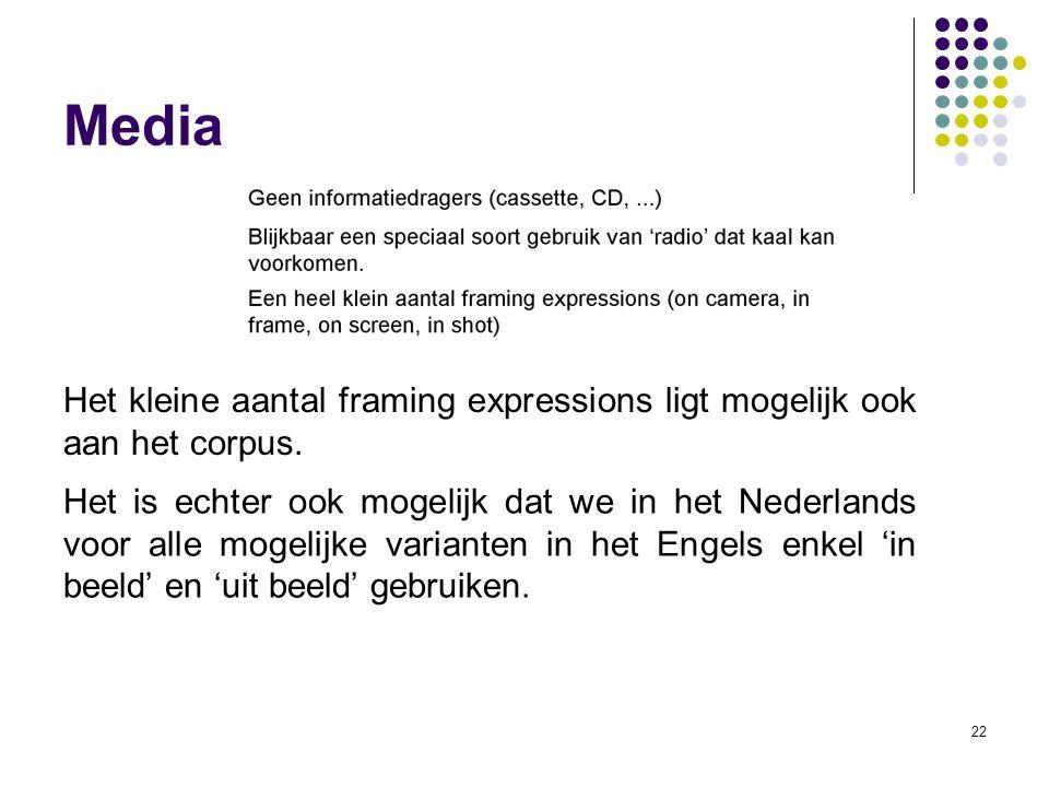 Media Het kleine aantal framing expressions ligt mogelijk ook aan het corpus.