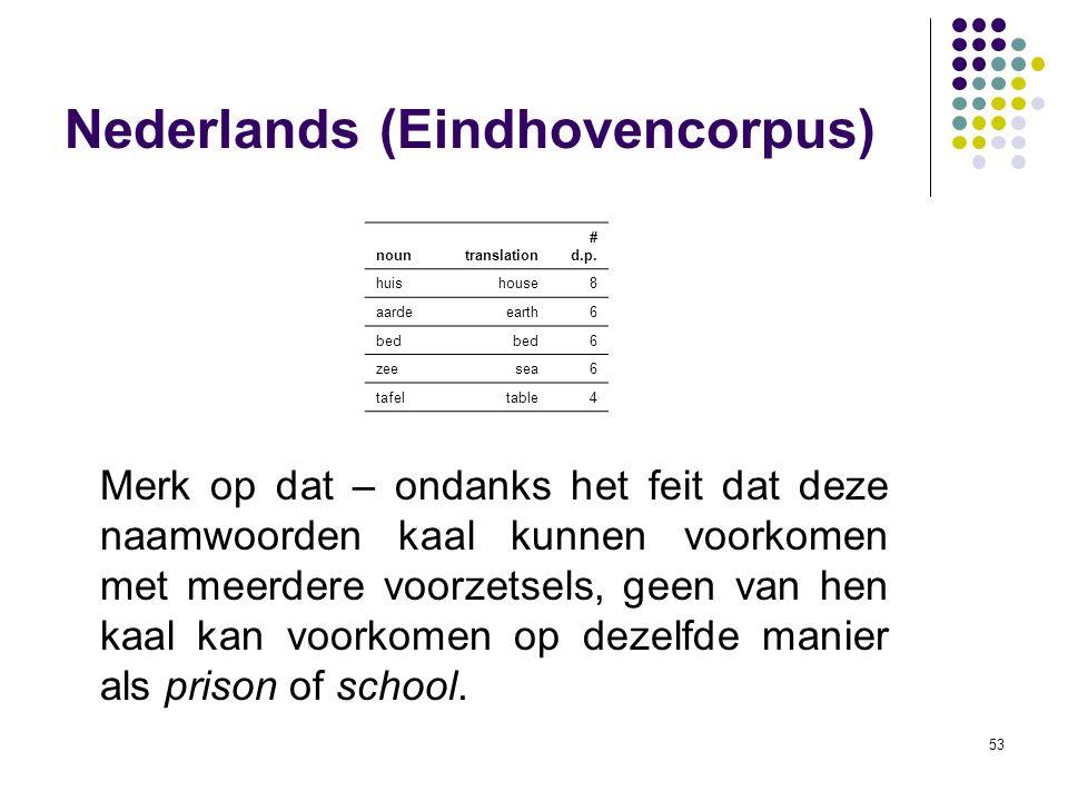 Nederlands (Eindhovencorpus)