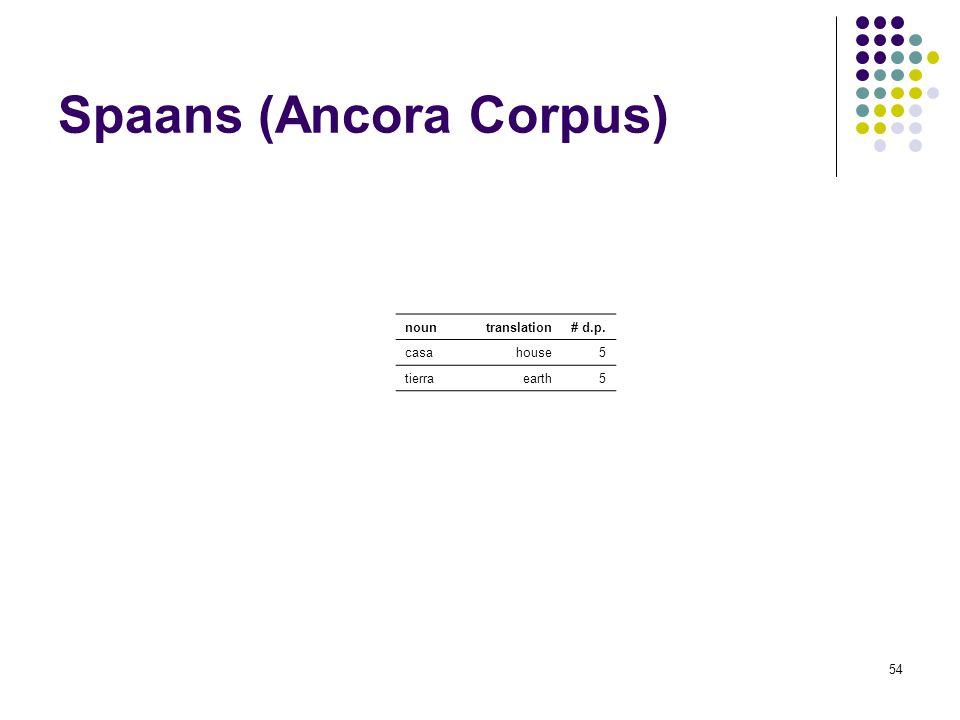 Spaans (Ancora Corpus)