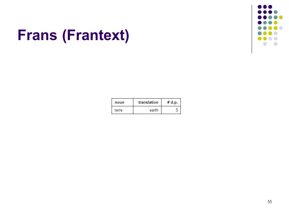 Frans (Frantext) noun translation # d.p. terre earth 5