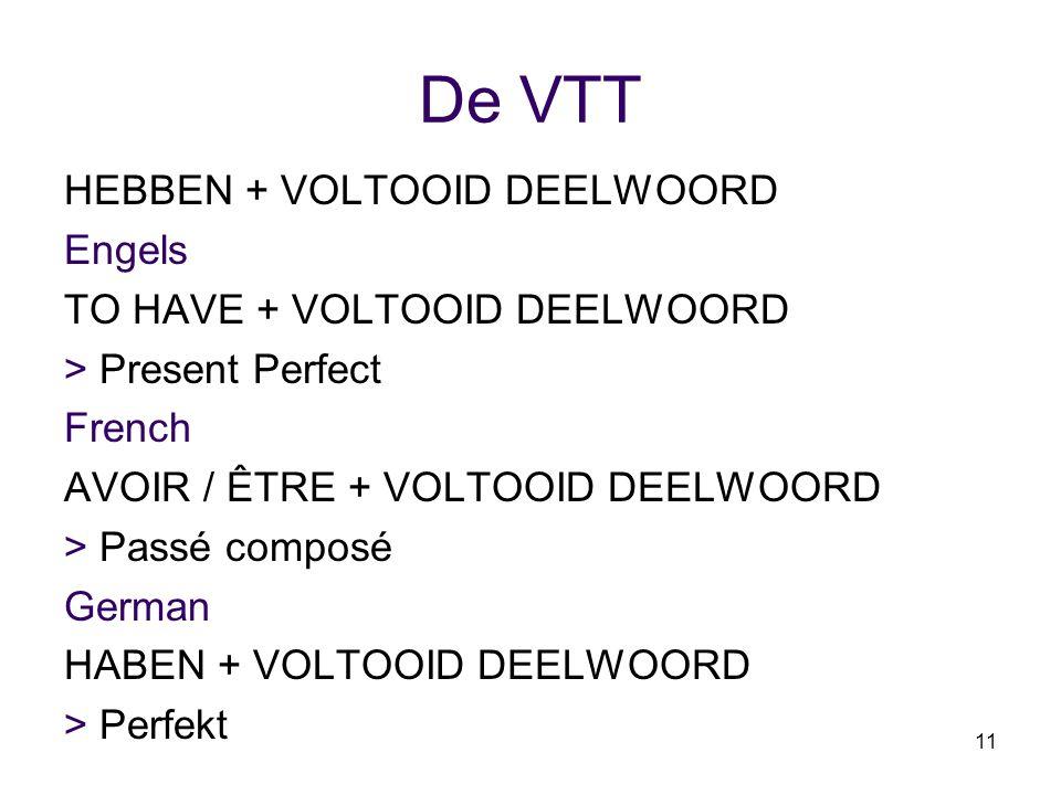 De VTT HEBBEN + VOLTOOID DEELWOORD Engels TO HAVE + VOLTOOID DEELWOORD