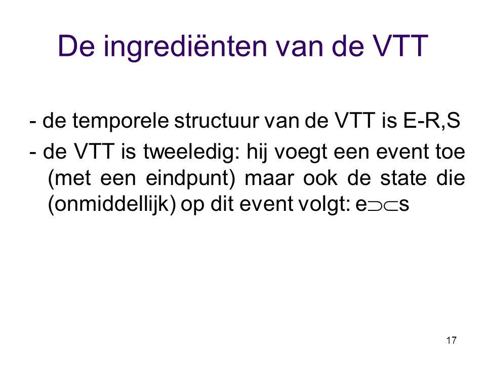 De ingrediënten van de VTT