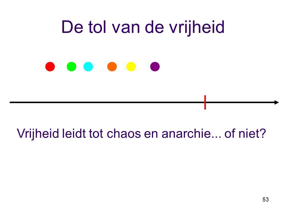 De tol van de vrijheid Vrijheid leidt tot chaos en anarchie... of niet