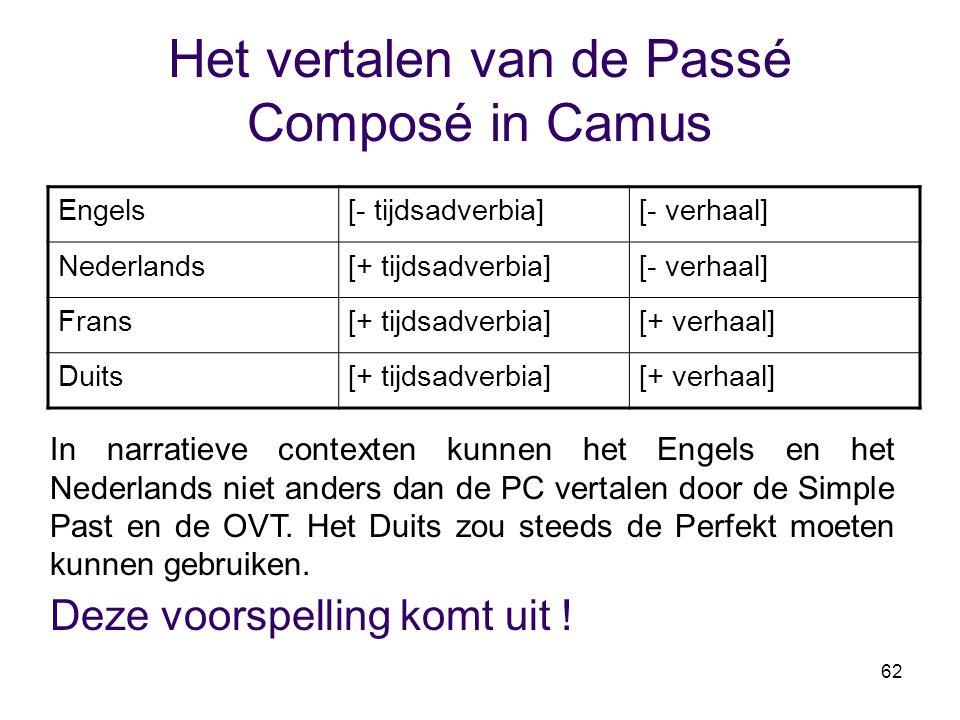 Het vertalen van de Passé Composé in Camus