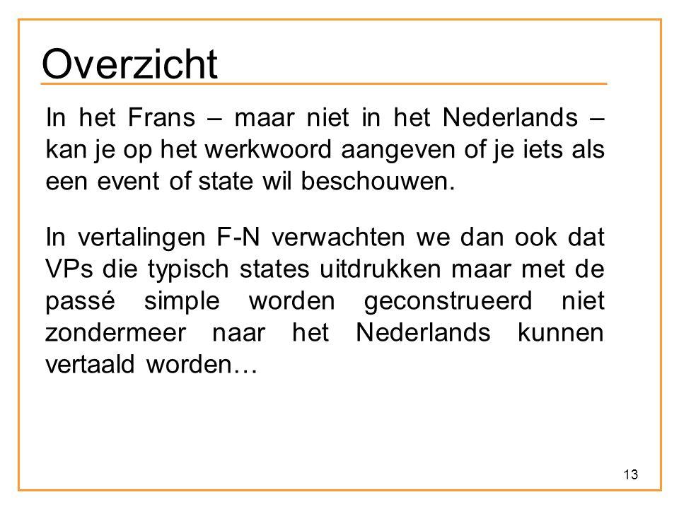 Overzicht In het Frans – maar niet in het Nederlands – kan je op het werkwoord aangeven of je iets als een event of state wil beschouwen.