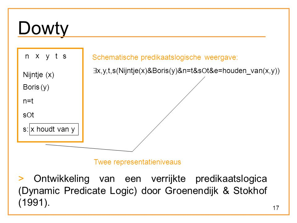 Dowty n. x. y. t. s. Schematische predikaatslogische weergave: x,y,t,s(Nijntje(x)&Boris(y)&n=t&st&e=houden_van(x,y))