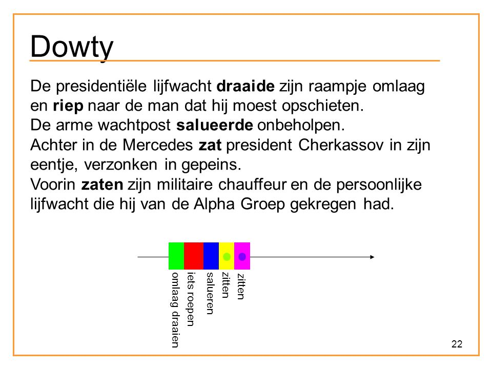 Dowty De presidentiële lijfwacht draaide zijn raampje omlaag