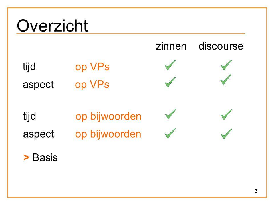 Overzicht zinnen discourse tijd op VPs aspect op VPs tijd