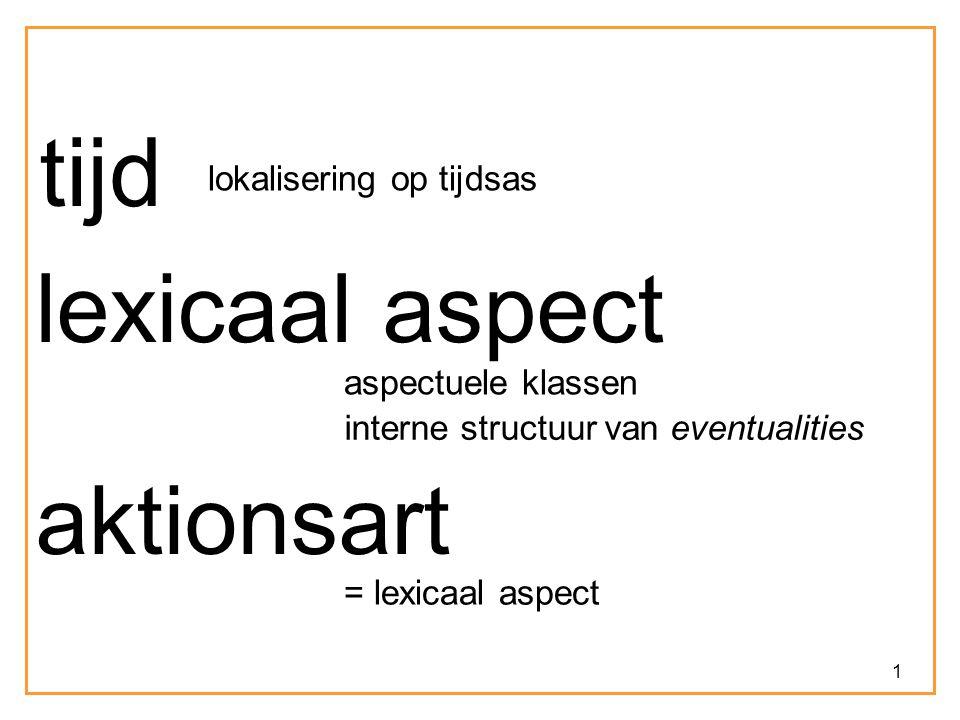 tijd lexicaal aspect aktionsart lokalisering op tijdsas