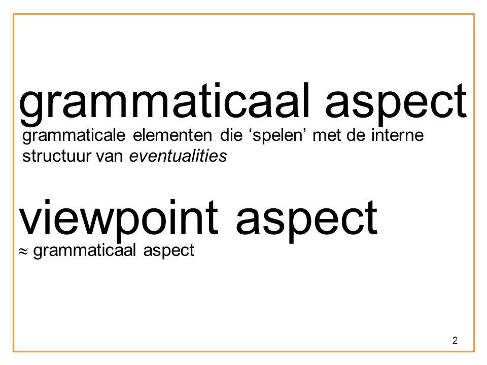 grammaticaal aspect viewpoint aspect