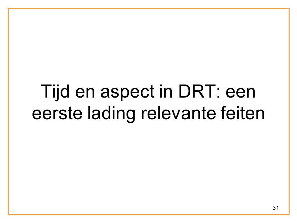 Tijd en aspect in DRT: een eerste lading relevante feiten