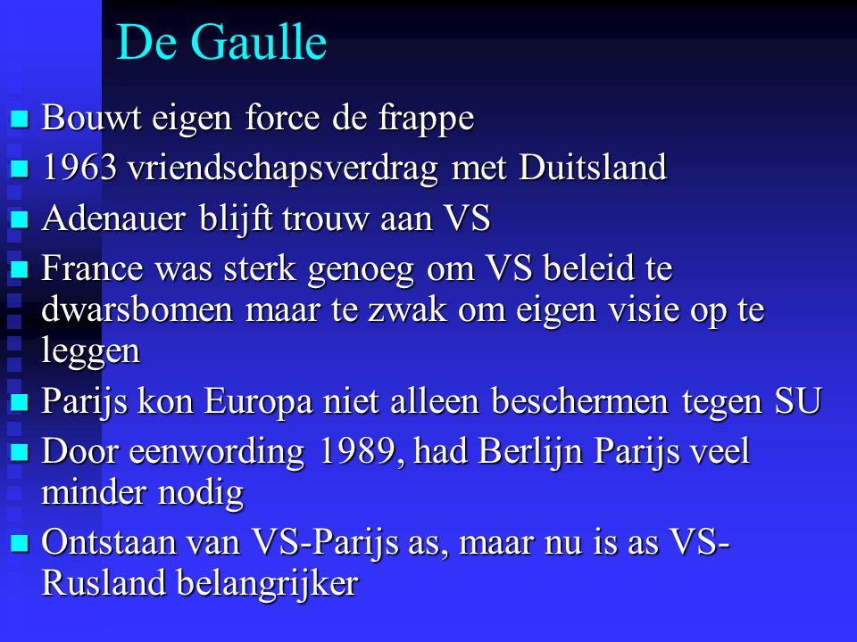De Gaulle Bouwt eigen force de frappe