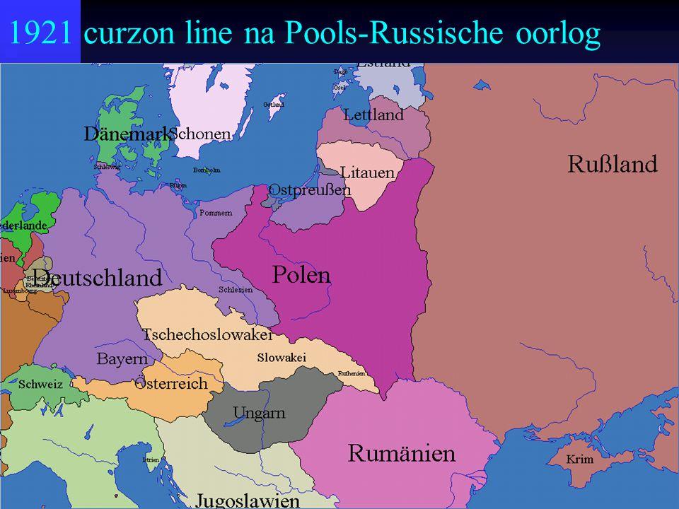 1921 curzon line na Pools-Russische oorlog