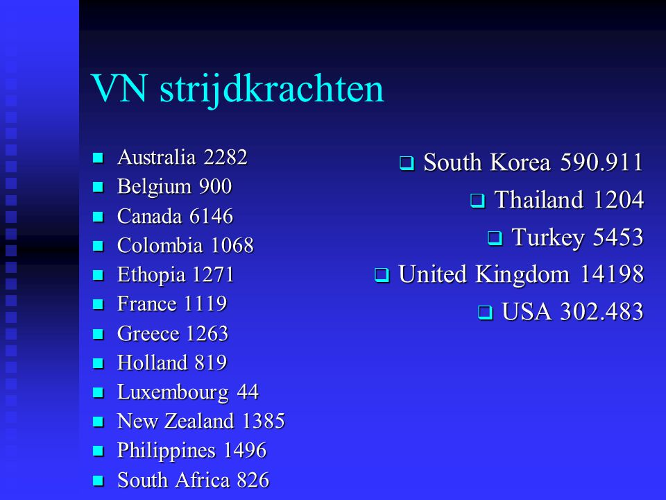 VN strijdkrachten South Korea 590.911 Thailand 1204 Turkey 5453