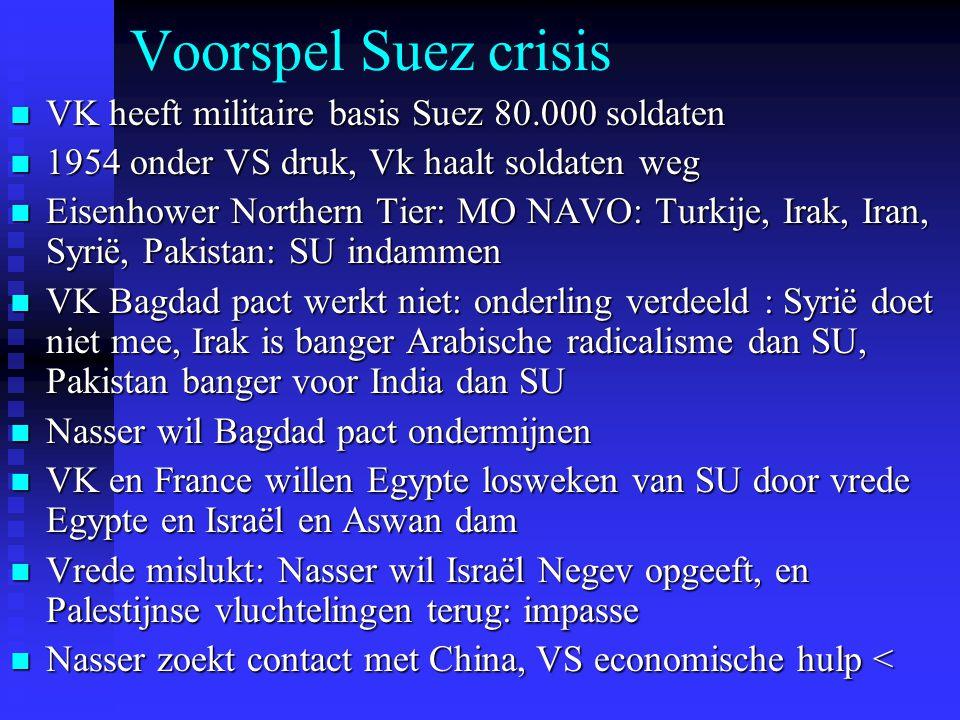 Voorspel Suez crisis VK heeft militaire basis Suez 80.000 soldaten