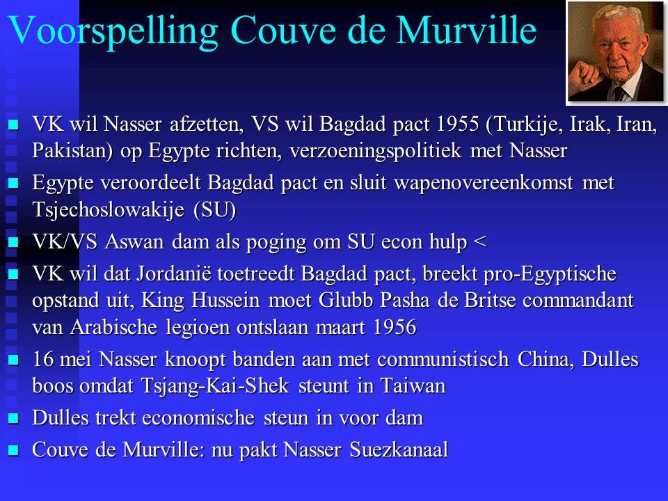 Voorspelling Couve de Murville