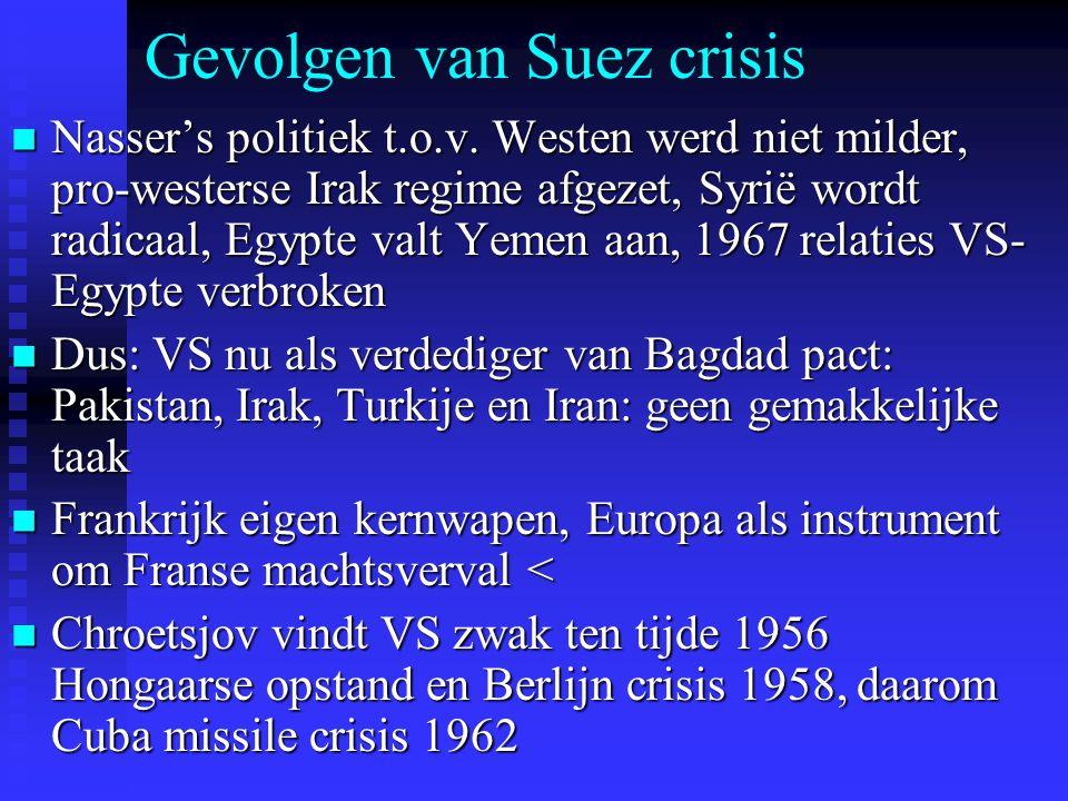 Gevolgen van Suez crisis