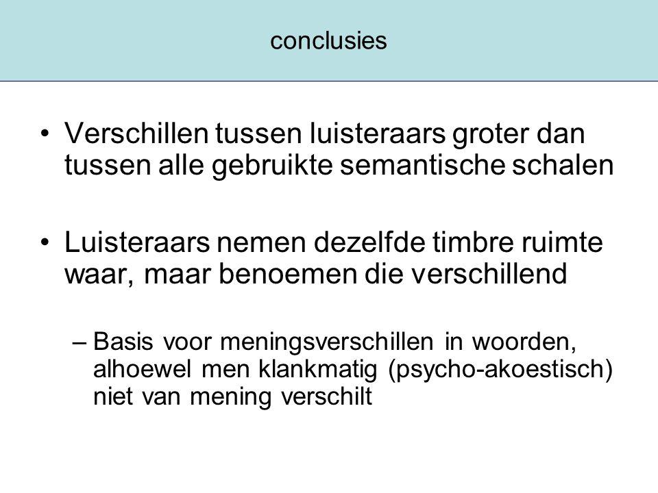conclusies Verschillen tussen luisteraars groter dan tussen alle gebruikte semantische schalen.