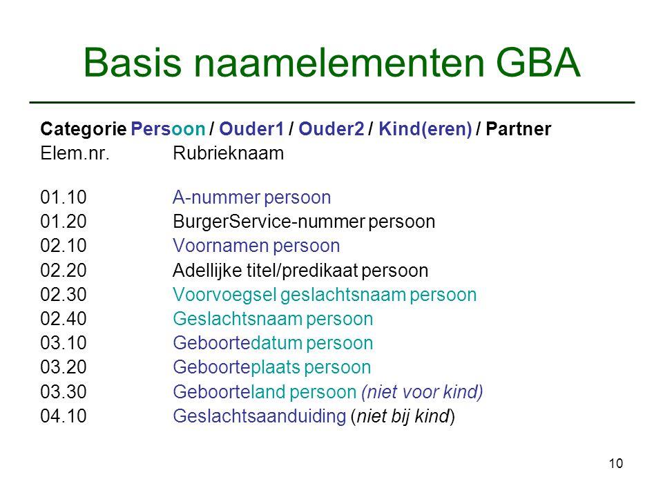 Basis naamelementen GBA