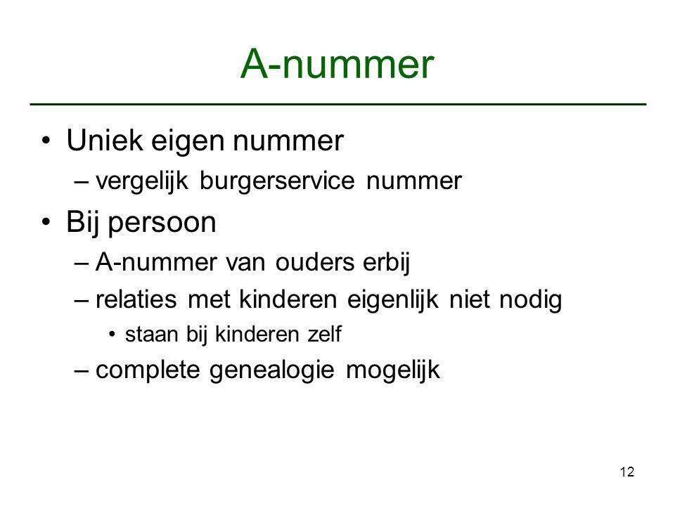 A-nummer Uniek eigen nummer Bij persoon vergelijk burgerservice nummer