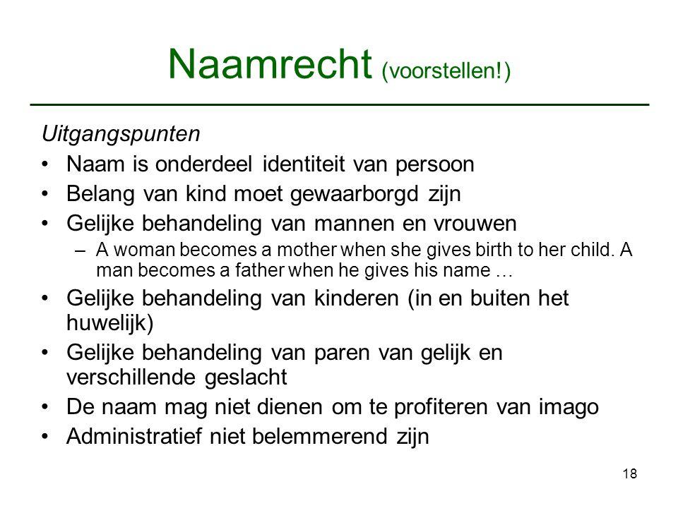Naamrecht (voorstellen!)