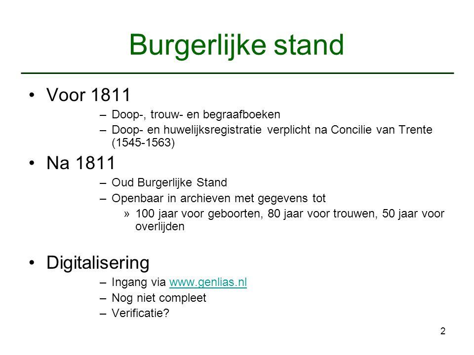 Burgerlijke stand Voor 1811 Na 1811 Digitalisering