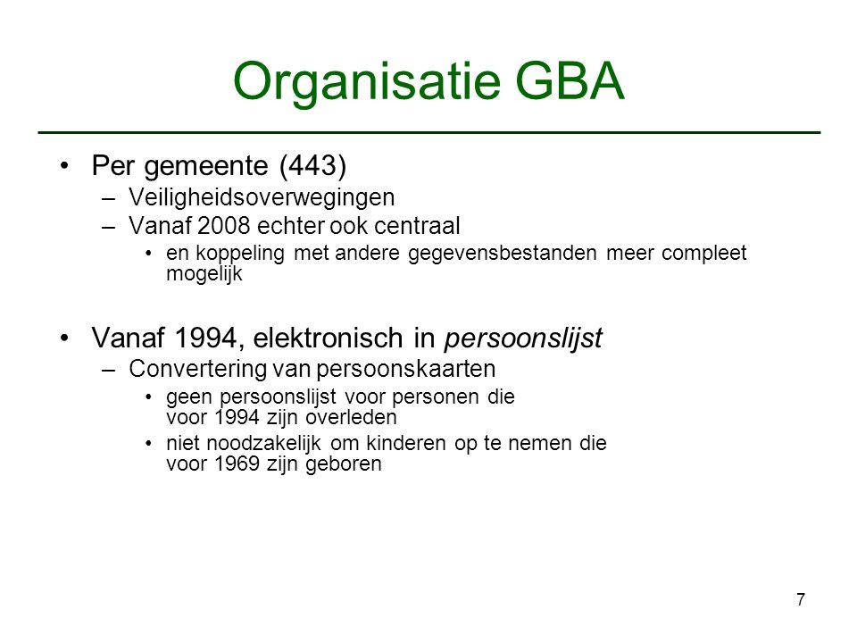 Organisatie GBA Per gemeente (443)