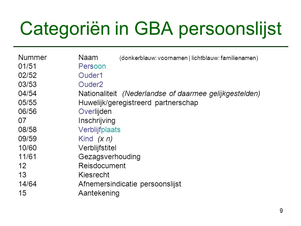 Categoriën in GBA persoonslijst