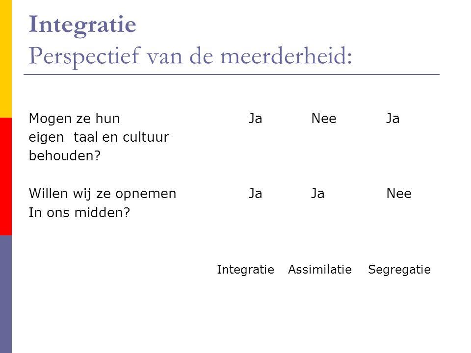Integratie Perspectief van de meerderheid: