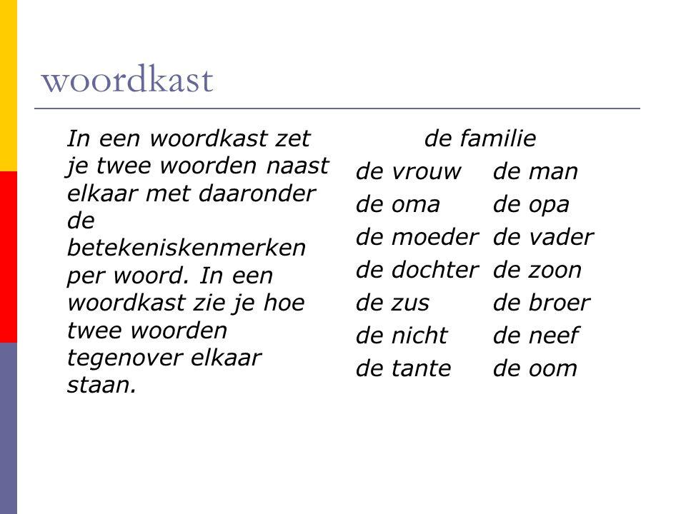 woordkast