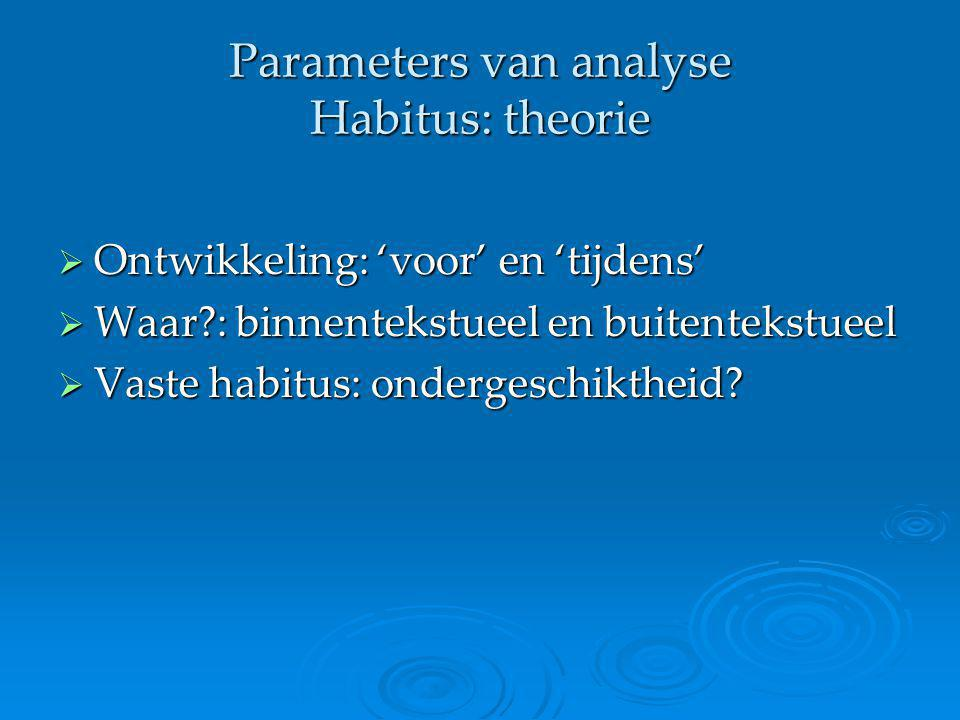 Parameters van analyse Habitus: theorie