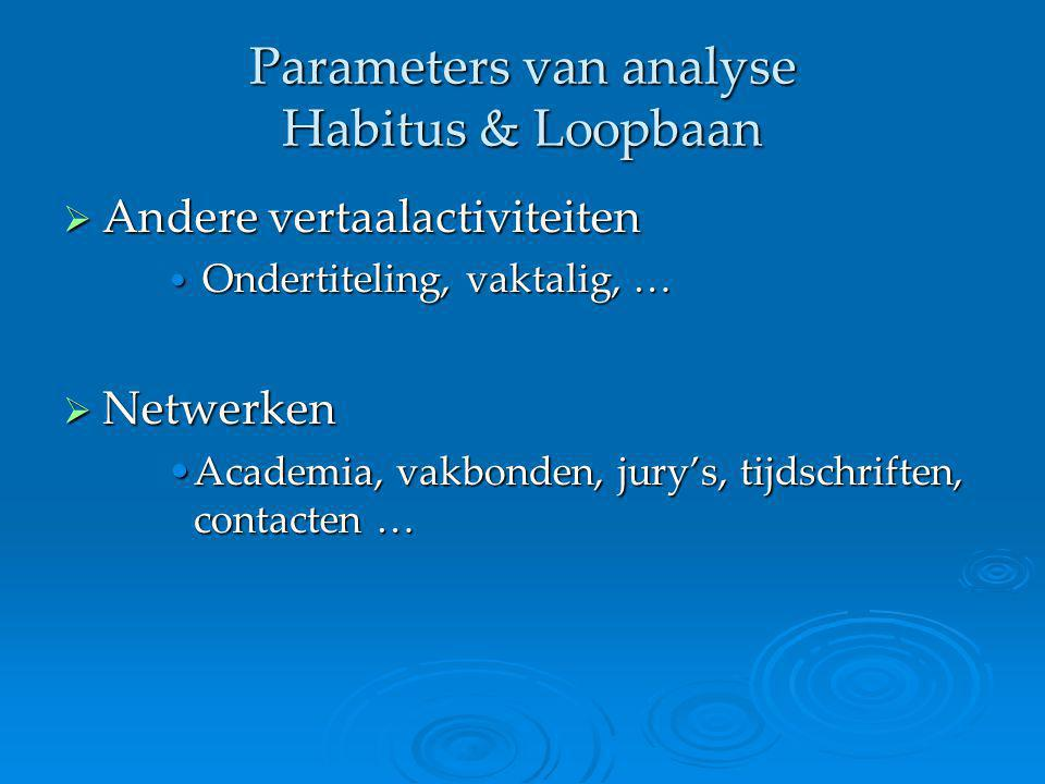 Parameters van analyse Habitus & Loopbaan
