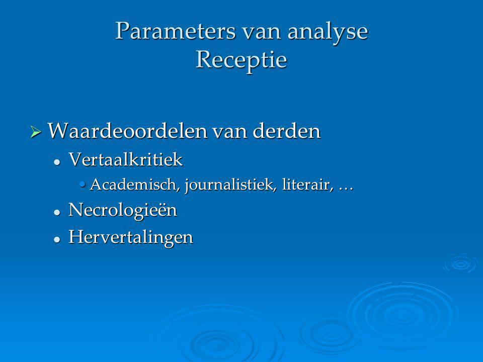 Parameters van analyse Receptie