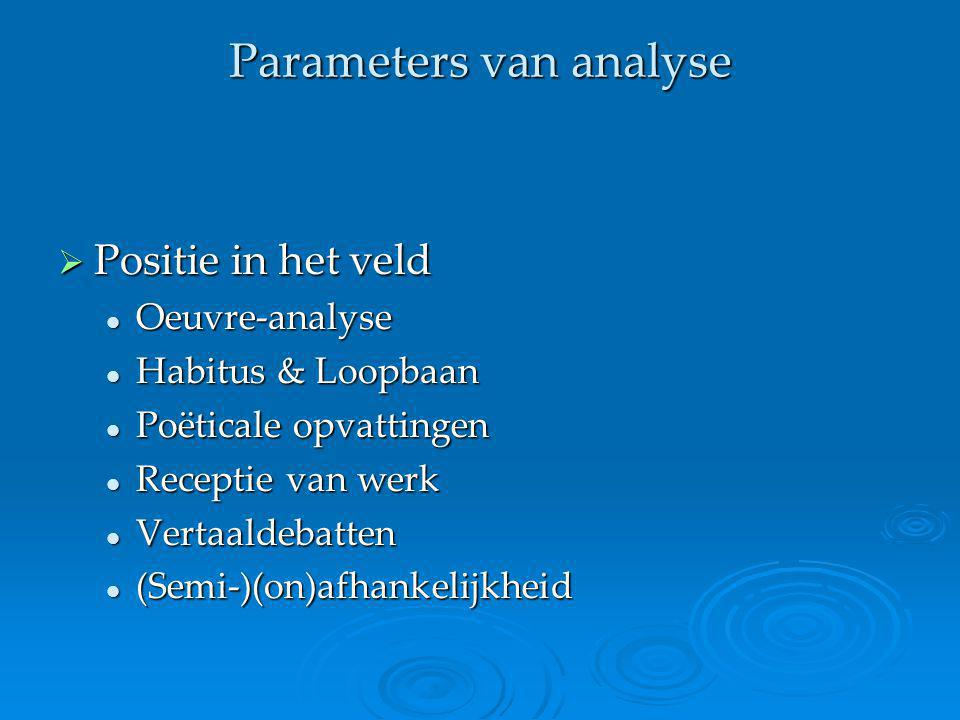 Parameters van analyse