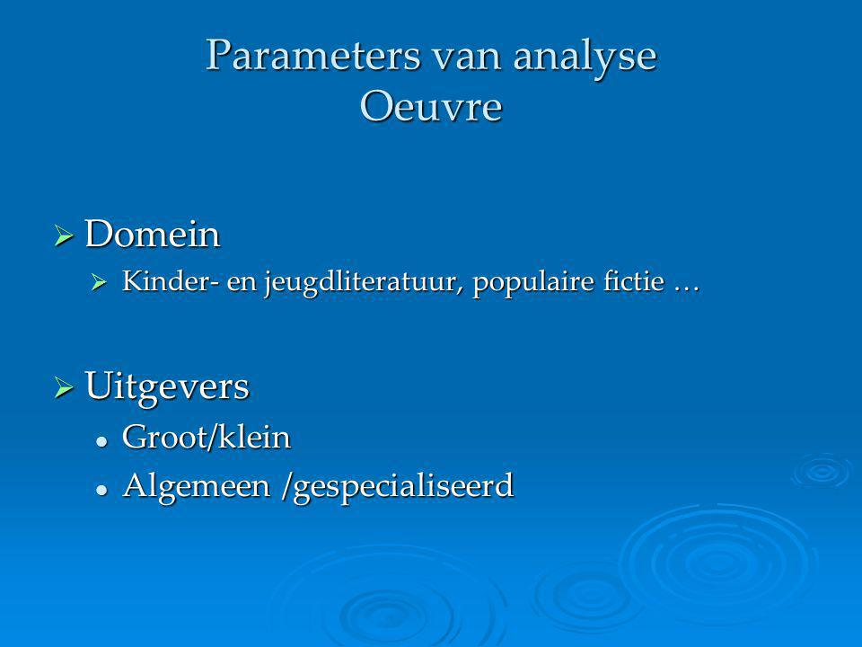 Parameters van analyse Oeuvre
