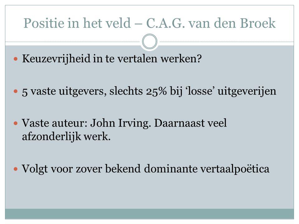 Positie in het veld – C.A.G. van den Broek