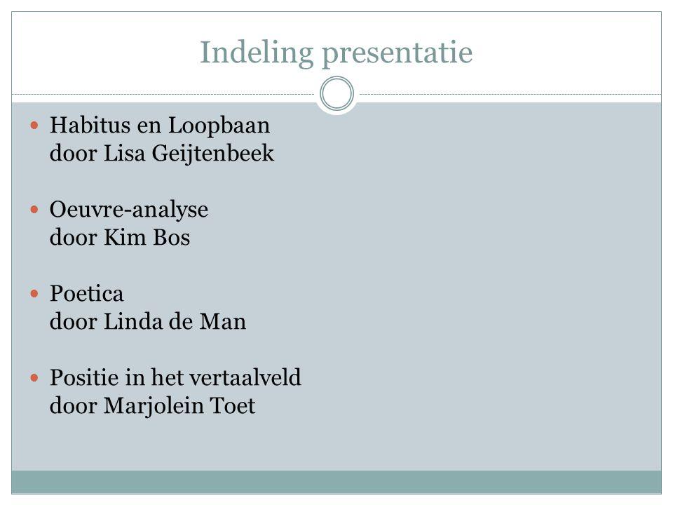Indeling presentatie Habitus en Loopbaan door Lisa Geijtenbeek